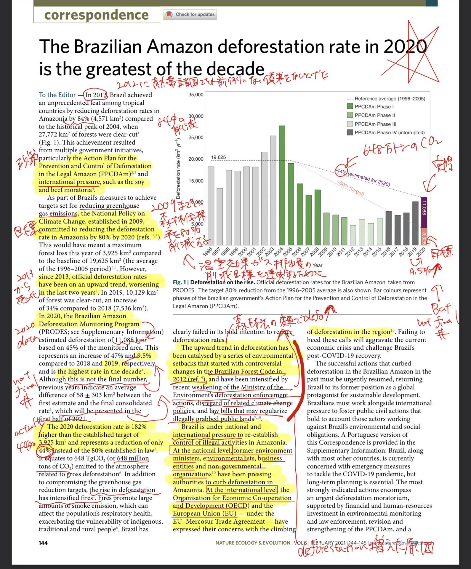 【オーストラリア大学院留学日記|Vol.3】海外大学院の課題の量は多い?